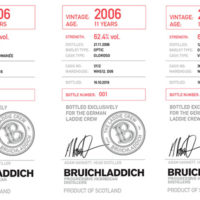 Drei neue Laddie Crew Abfüllungen von Bruichladdich